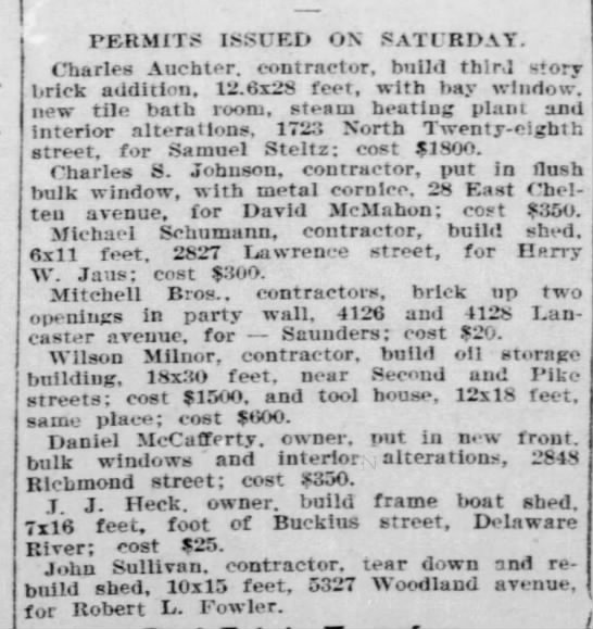 Building permits issued, 1901