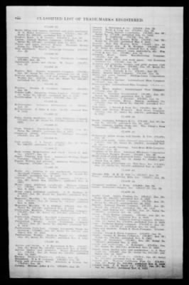 Official Gazette of the United States Patent Office from Washington, District of Columbia on January 29, 1924 · Page 182