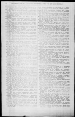 Official Gazette of the United States Patent Office from Washington, District of Columbia on February 5, 1924 · Page 224