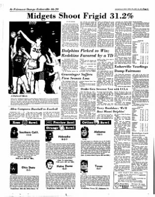 Estherville Daily News from Estherville, Iowa on December 29, 1972 · Page 6
